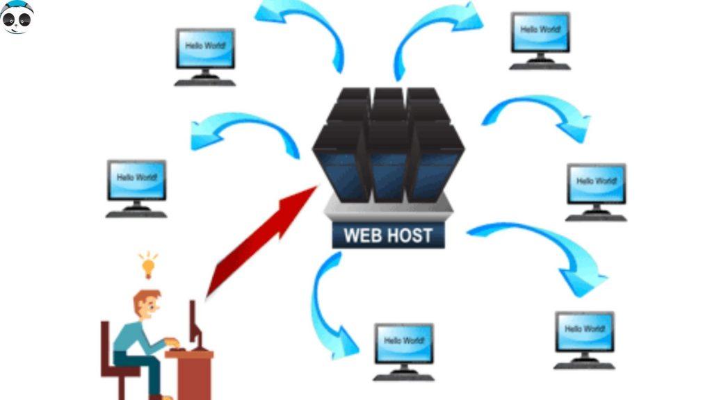 phương thức hoạt đông hosting
